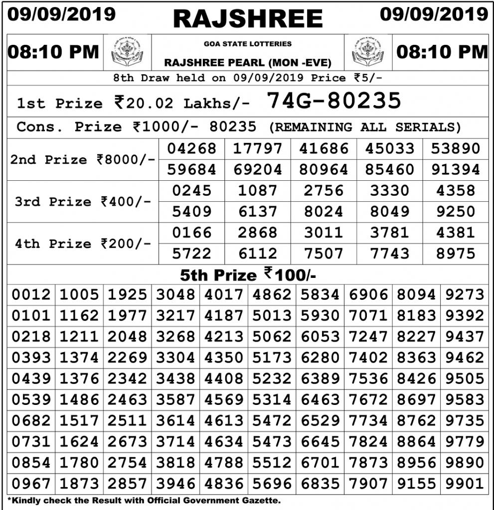Sambad Goa State Lottery Rajshree Pearl Monday Evening