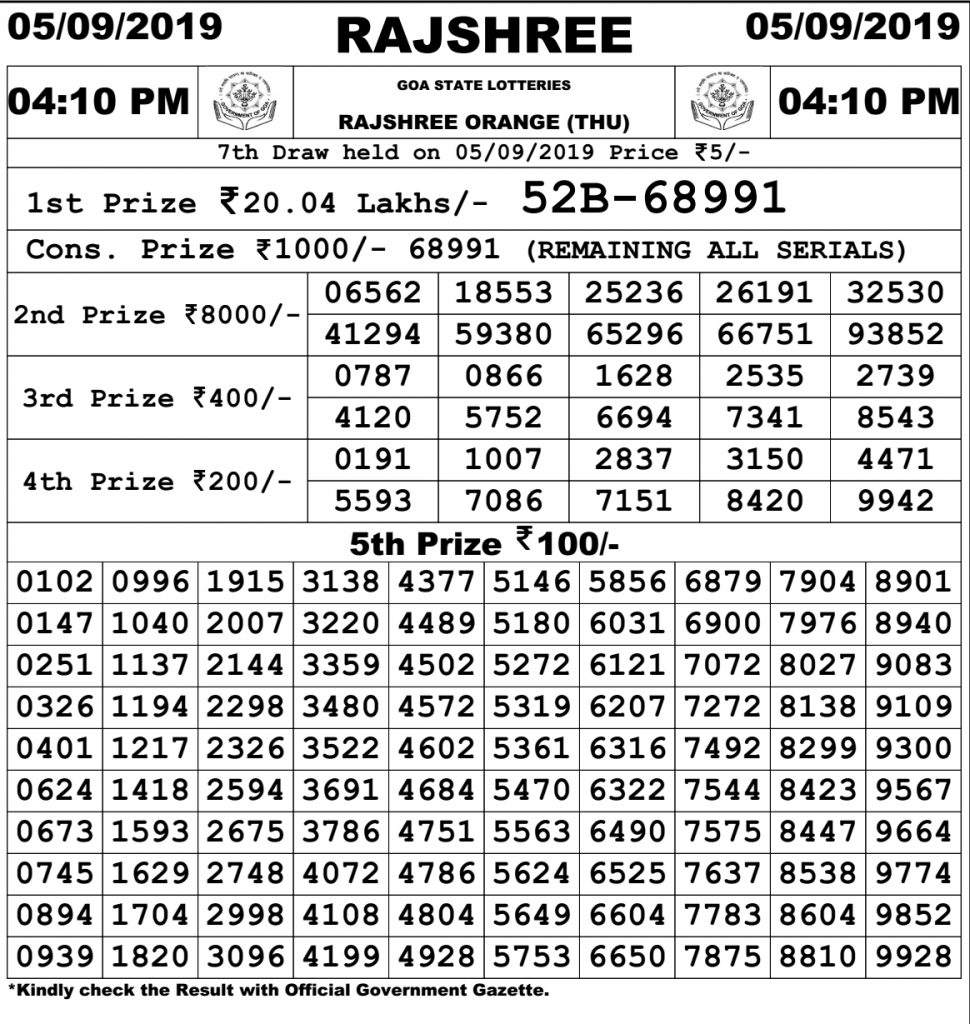 Rajshree Orange Goa State Lottery Result declared today